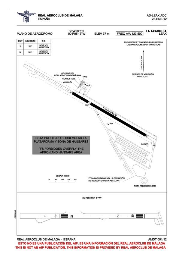 Aeródromo Velez Malaga