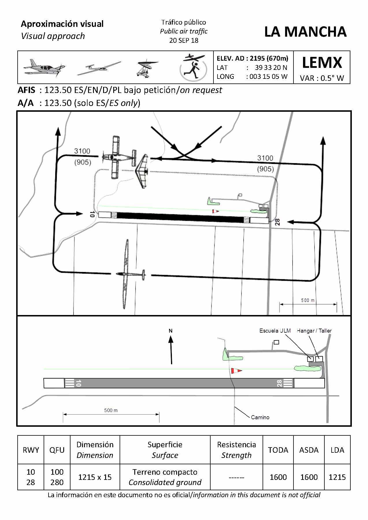 Carta Aproximación VFR LEMX La Mancha