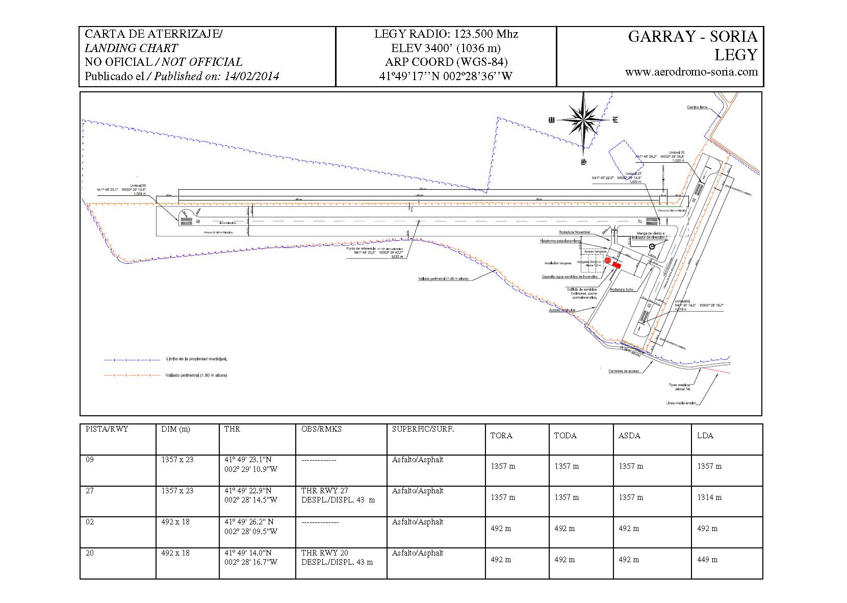 Aeródromo Soria LEGY LC 20140214