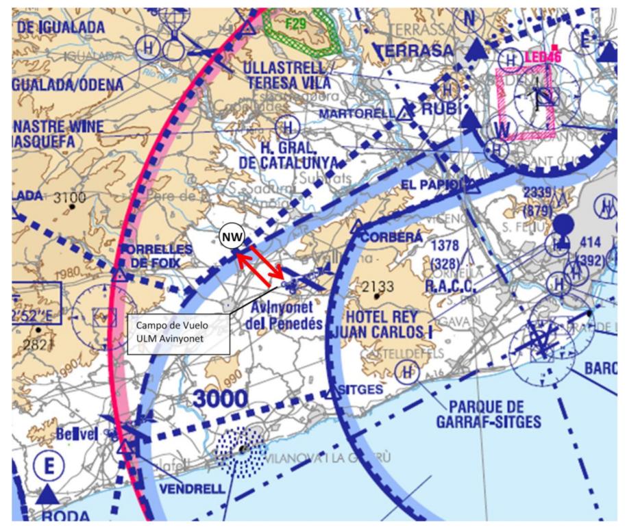 Aeródromo Avinyonet pasillo visual