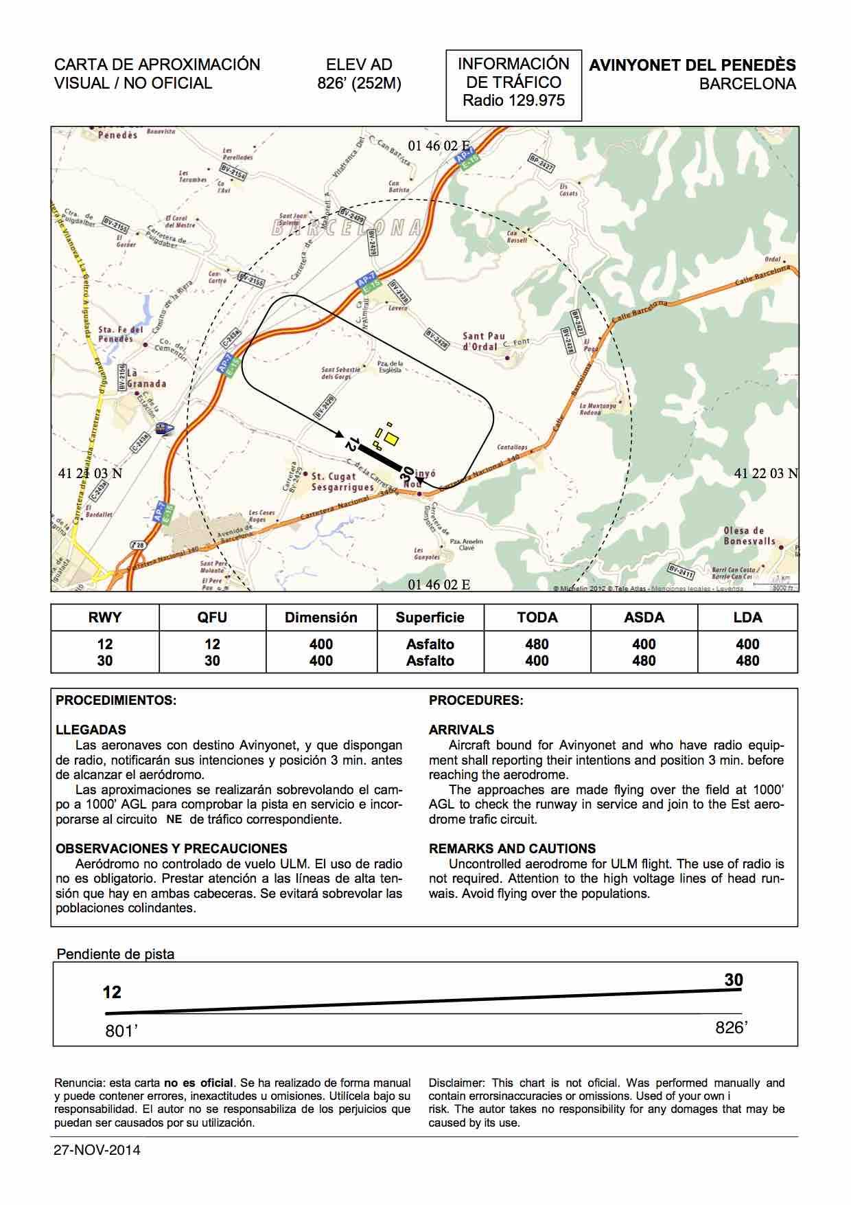carta aproximación aerodromo avinyonet