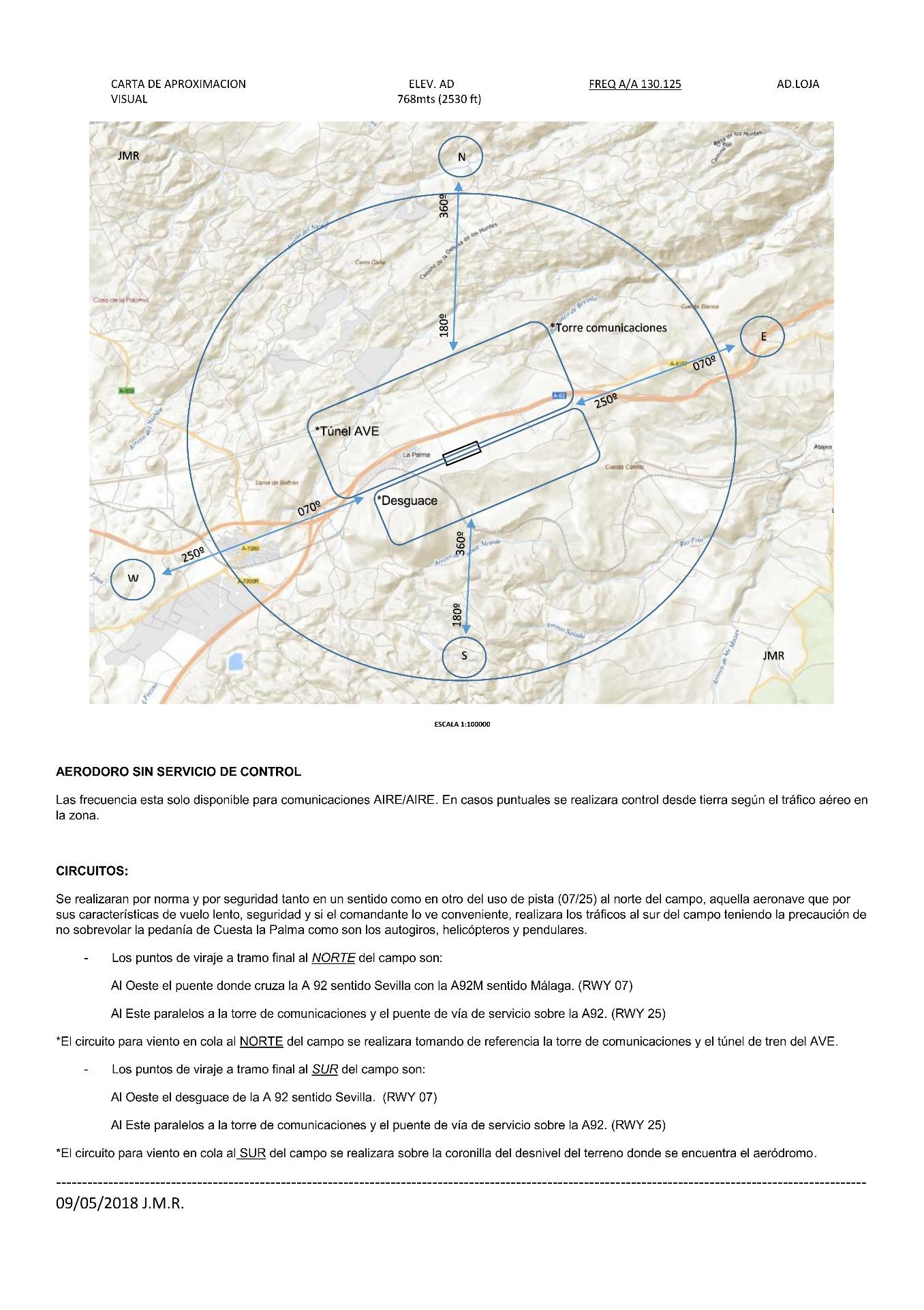 Aeródromo de Loja carta de aproximación visual