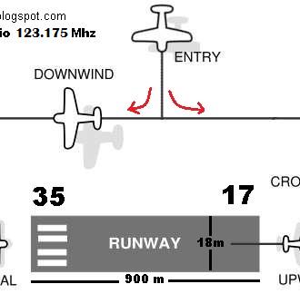 aerodromo igualadaficha+tecnica+LEIG+v99