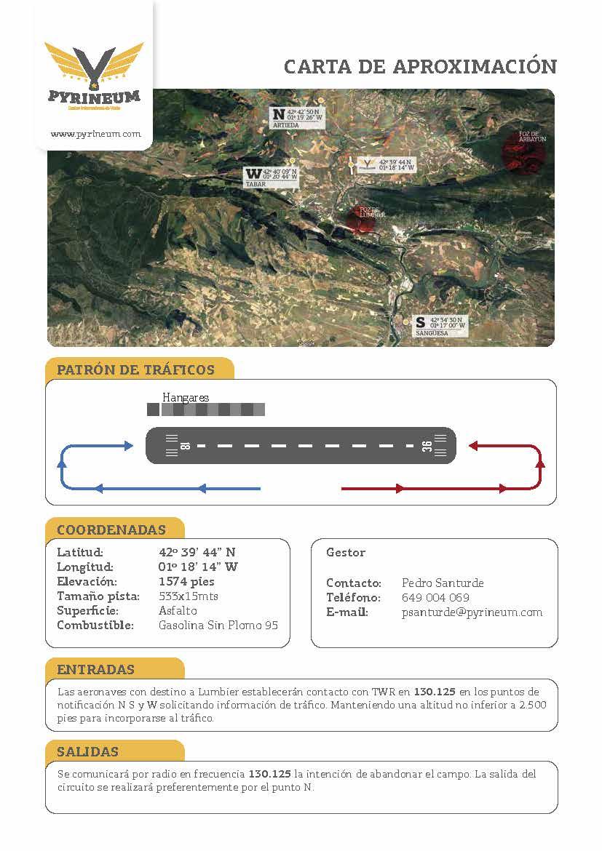 carta-aproximacion aeródromo Lumbier leum