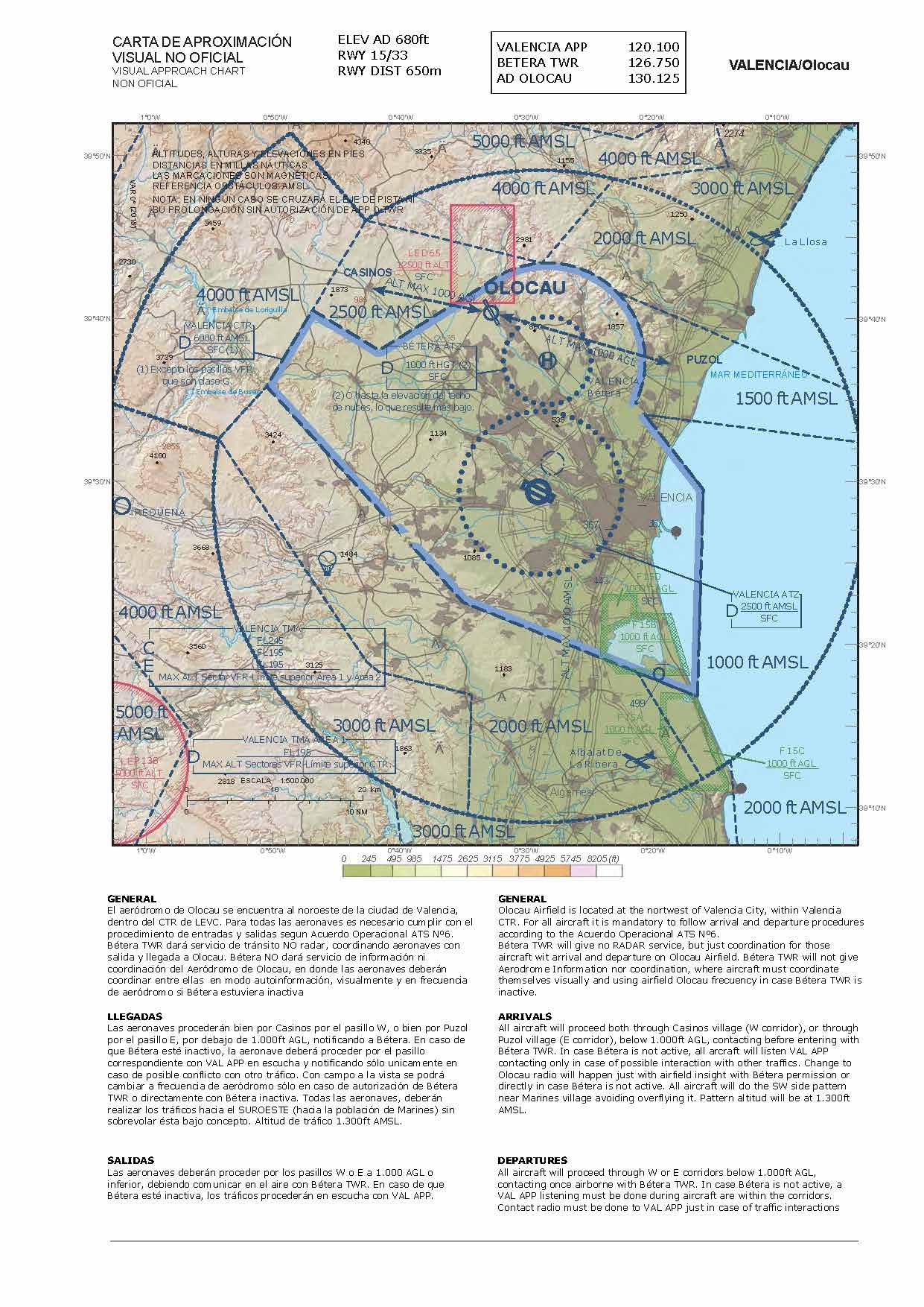 Carta aproximación visual aeródromo Olocau