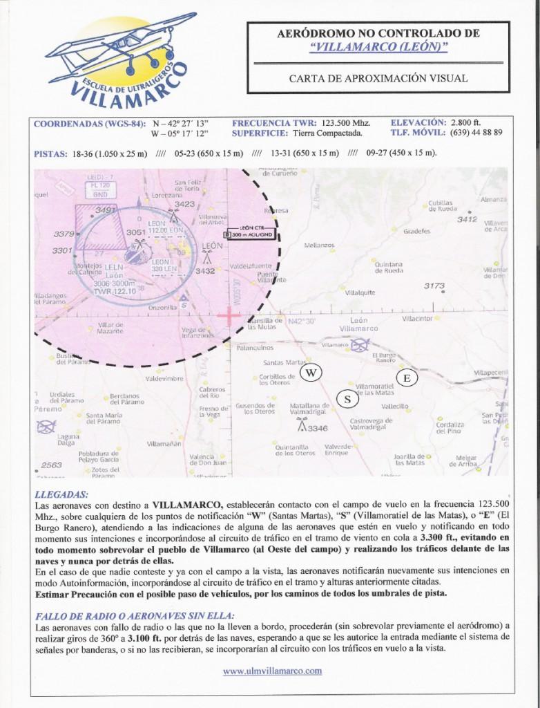 Aeródromo Villamarco