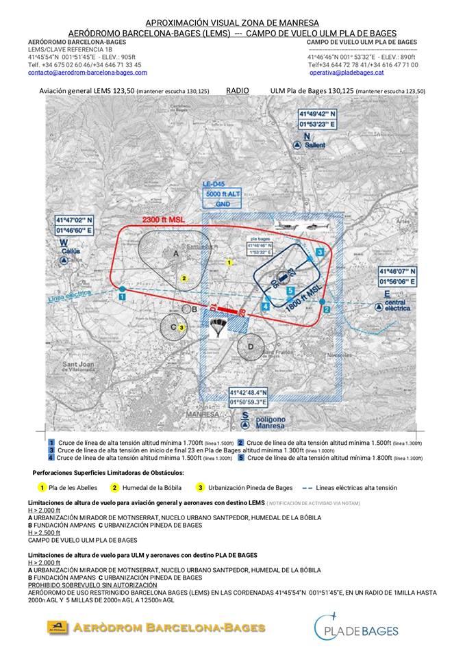 Carta aproximación Aeródromo Barcelona-Bages Manresa