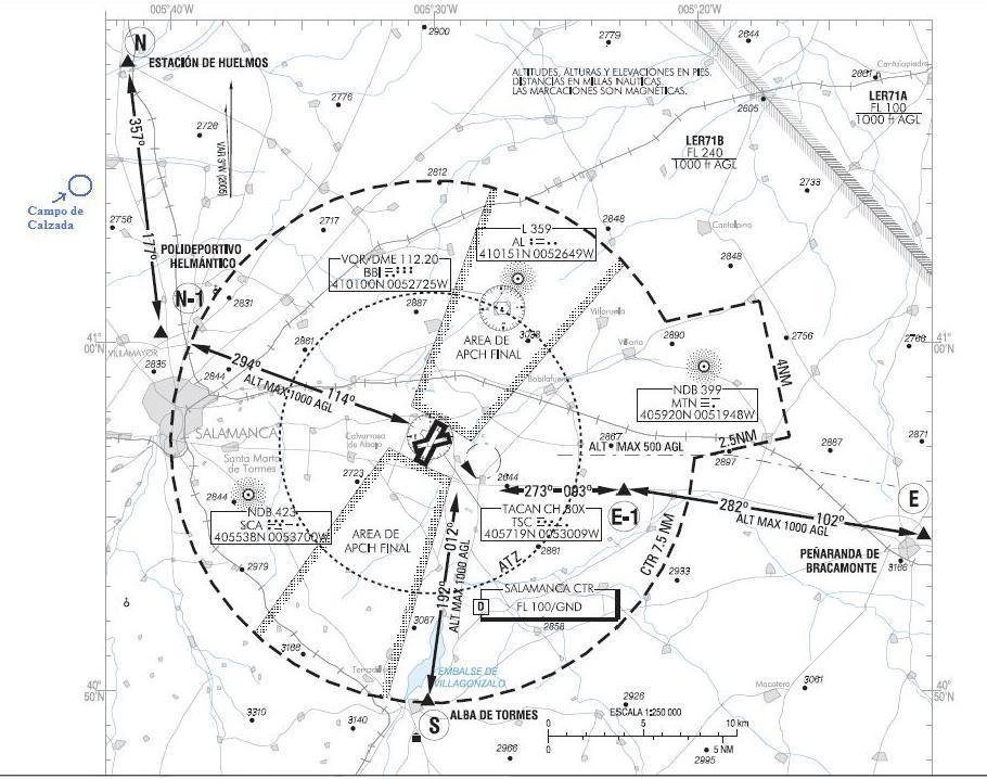 Aeródromo Calzada de Valdunciel